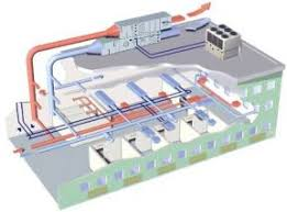 1 2 - تجهیزات تهویه مطبوع در تاسیسات ساختمان