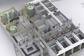 8 - تجهیزات سرمایشی و گرمایشی در تاسیسات ساختمان