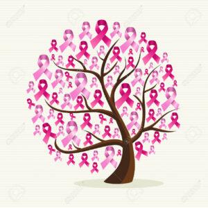 99ded0f5812ab056107b69a57282fb92 xxx 1 300x300 - دکتر مانیلا جعفرزاده متخصص جراحی عمومی و پستان