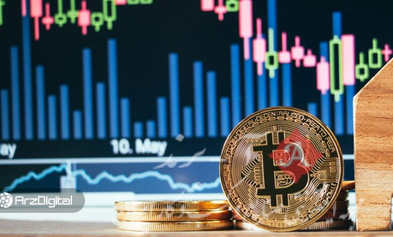 وضعیت بازارها: رکوردشکنی تاریخی بازار ارزهای دیجیتال قبل از عرضه عمومی سهام کوین بیس